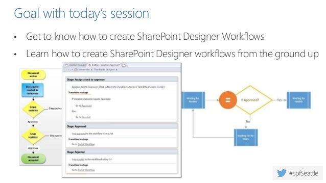 • Get to know how to create SharePoint Designer Workflows • Learn how to create SharePoint Designer workflows from the gro...