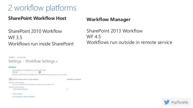 Tools for Building Workflows • Browser • SharePoint Designer 2013 • Visio 2013 • Visual Studio 2012/2013 • 3rd Party Workf...