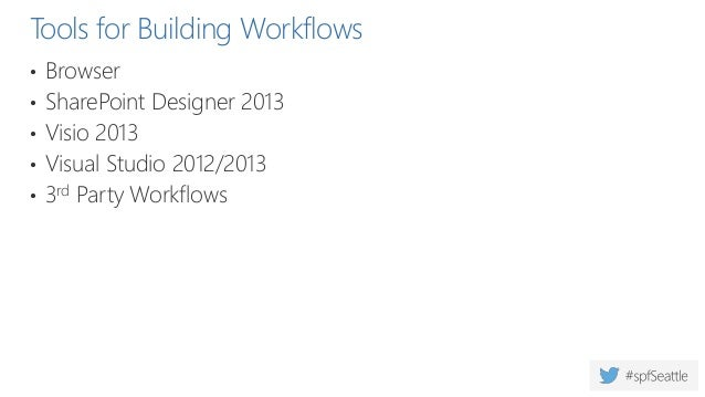Create a workflow button Demos Time-Off-Request-Workflow Workflow to archive documents