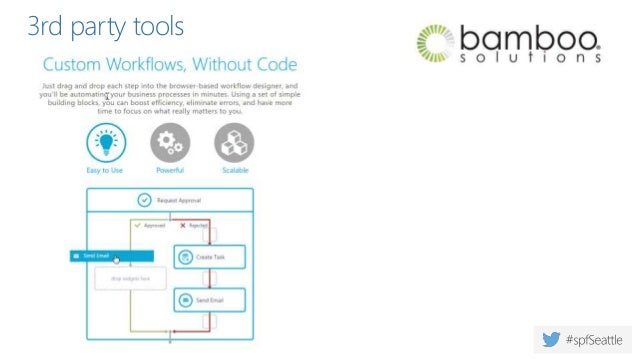 How to extend actions of SharePoint designer  Create new workflow actions using Visual Studio  Acquire workflow actions ...