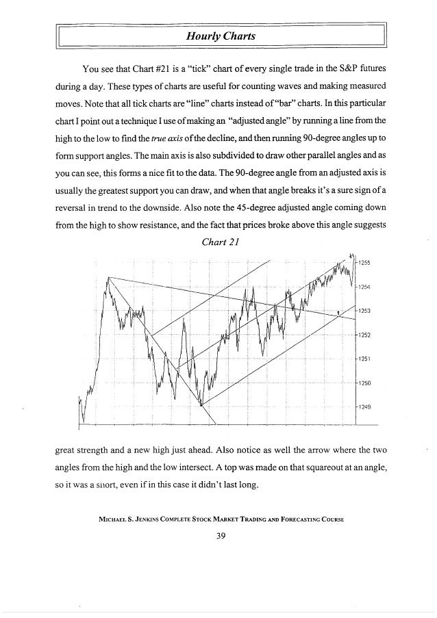 stock market gann While no astrological system should be used 100 to time market entries and exits,  using both astrological and technical signals can certainly stack the odds in.