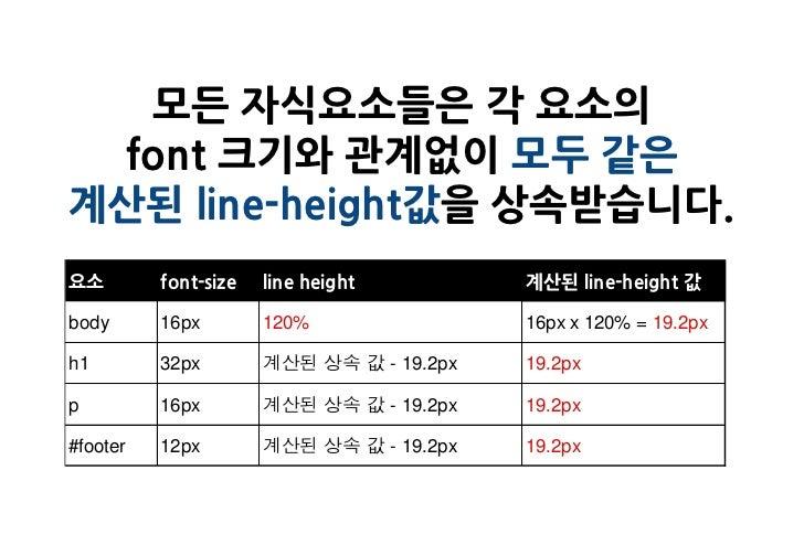 모든 자식요소들은 각 요소의 font 크기와 관계없이 모두 같은계산된 line-height값을 상속받습니다.요소        font-size   line height         계산된 line-height 값bod...