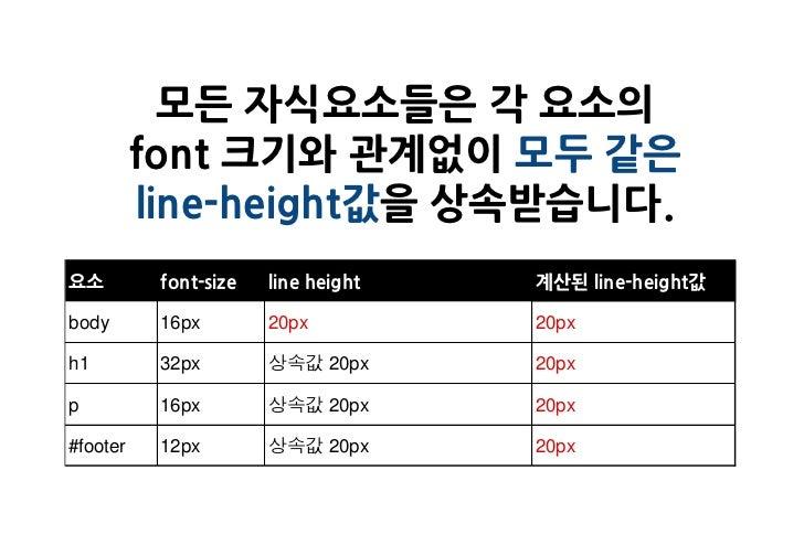 모든 자식요소들은 각 요소의          font 크기와 관계없이 모두 같은          line-height값을 상속받습니다.요소         font-size   line height   계산된 line-h...