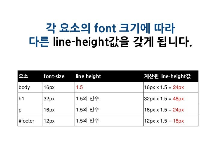 각 요소의 font 크기에 따라     다른 line-height값을 갖게 됩니다.요소        font-size   line height   계산된 line-height값body      16px        1....
