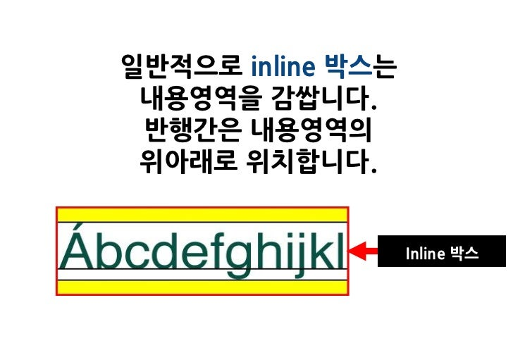 일반적으로 inline 박스는 내용영역을 감쌉니다. 반행간은 내용영역의 위아래로 위치합니다.                   Inline 박스