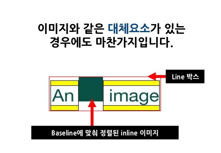 이미지와 같은 대체요소가 있는 경우에도 마찬가지입니다.                               Line 박스 Baseline에 맞춰 정렬된 inline 이미지