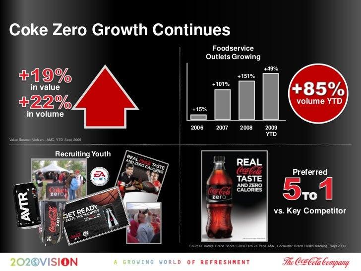 Investing in a Leader              In Volume   Premium Bottled Water                         Source: Nielsen Sept 2009