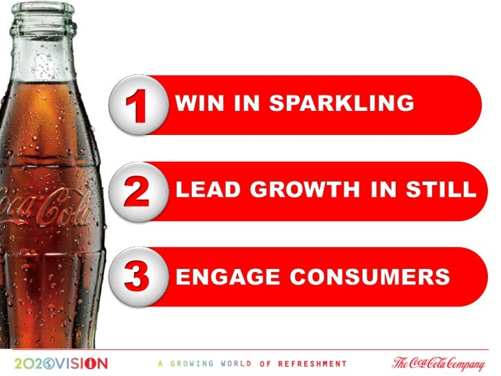 Coca-Cola Strength Is Clear                                                                  #1                           ...