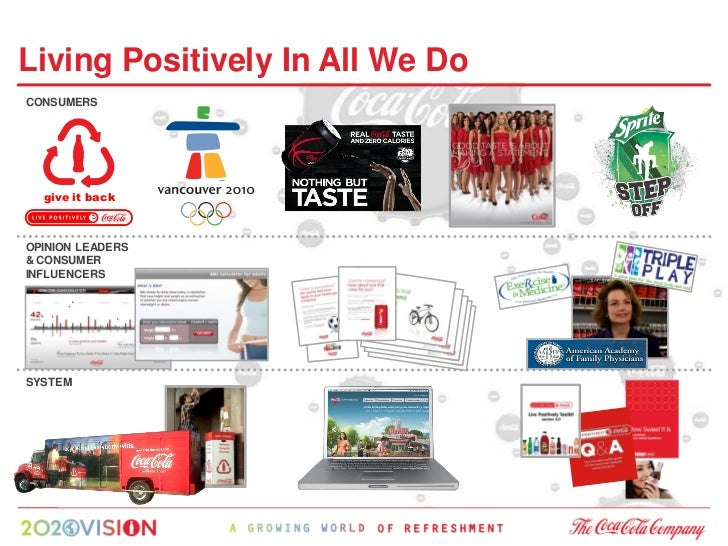Coke Digital Network: Continuous Innovation