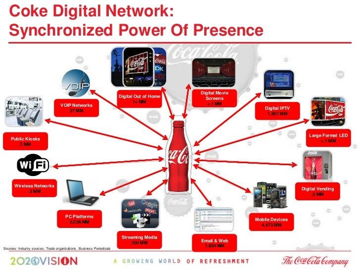 Ko 2020 Engaging Consumers