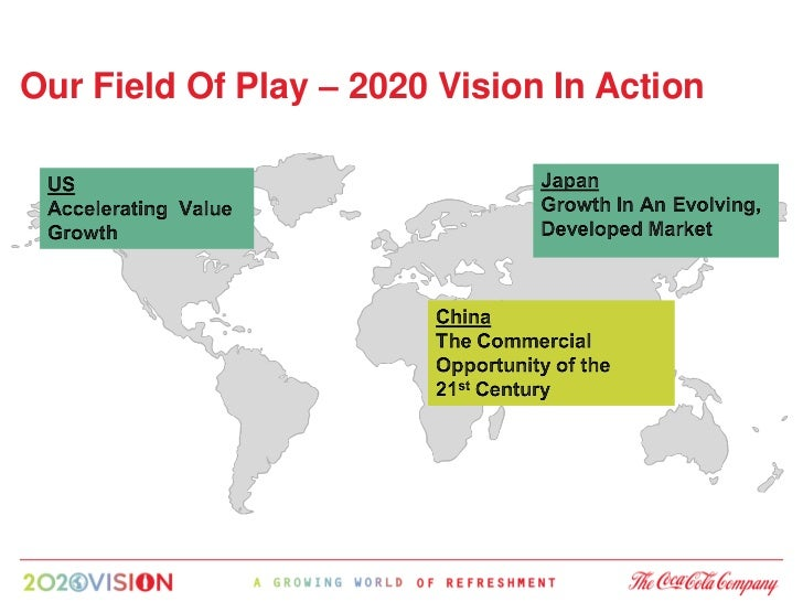 Our Field Of Play – 2020 Vision In Action