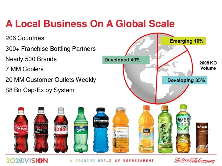 A Local Business On A Global Scale 206 Countries 300+ Franchise Bottling Partners Nearly 500 Brands                       ...