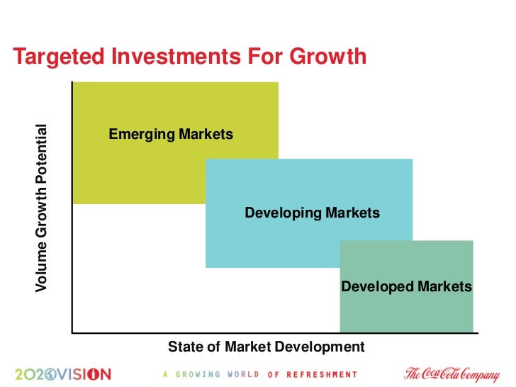 Targeted Investments For Growth  Volume Growth Potential                                Emerging Markets                  ...