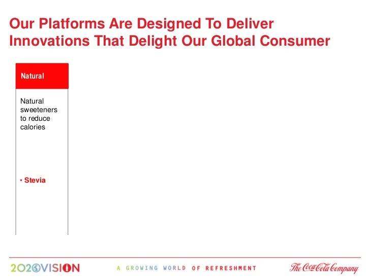 Ko 2020 Innovation Slide 3