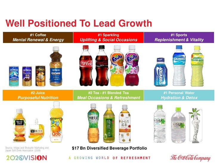 Well Positioned To Lead Growth                        #1 Coffee                         #1 Sparkling                      ...