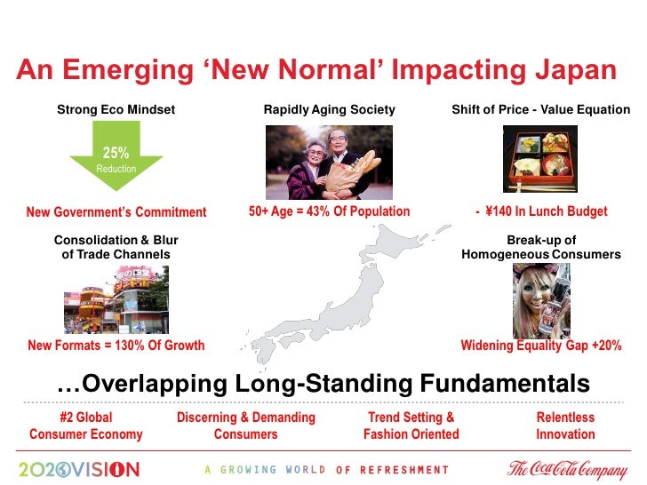 """An Emerging """"New Normal"""" Impacting Japan     Strong Eco Mindset                Rapidly Aging Society          Shift of Pri..."""