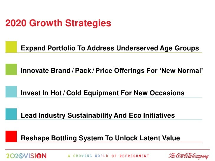 2020 Growth Strategies     Expand Portfolio To Address Underserved Age Groups      Innovate Brand / Pack / Price Offerings...