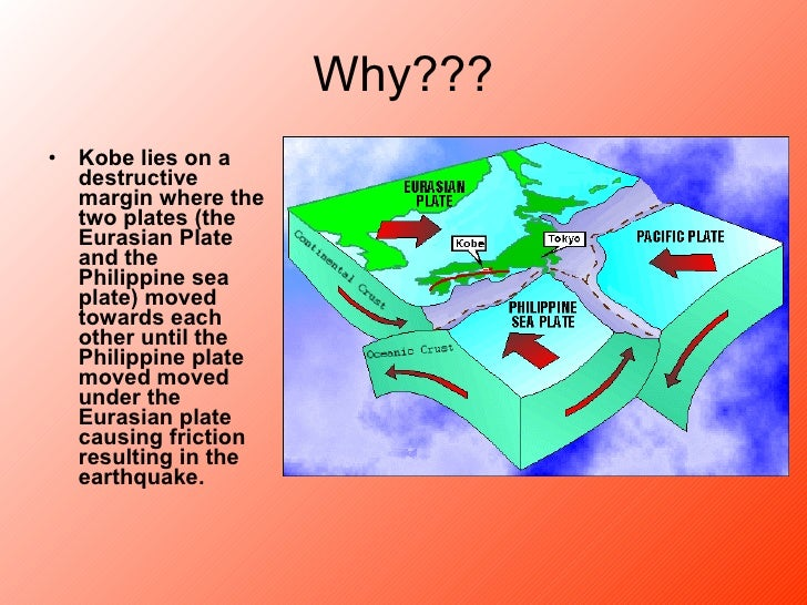 essay on earthquakes for kids