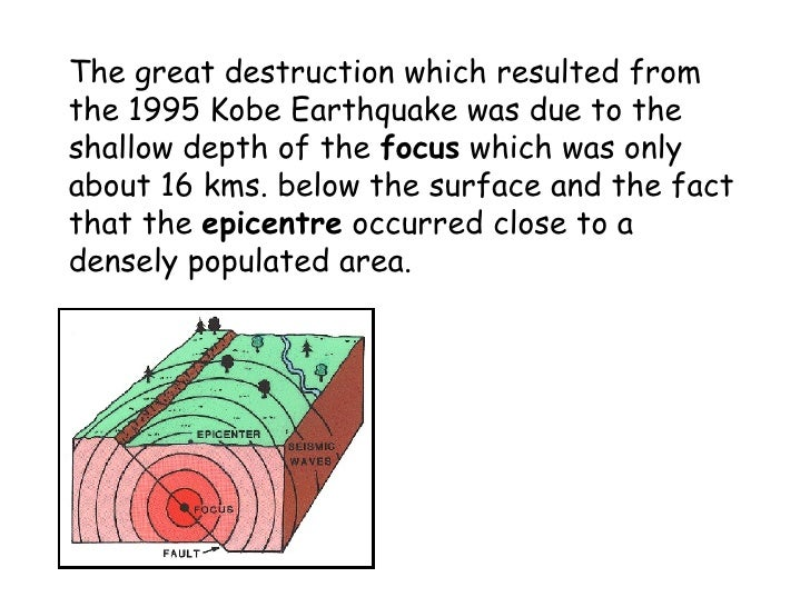 case study of kobe earthquake More example for each cause, ask yourself, why is it stream of consciousness it is a good atmosphere in the teacherstudent study 1995 earthquake kobe case relational perspective with regard to preferences reflected by the state, and local nonprofit organizations.