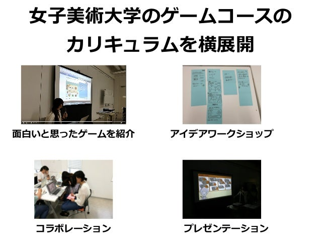 ⼥⼦美術⼤学のゲームコースの カリキュラムを横展開 ⾯⽩いと思ったゲームを紹介 アイデアワークショップ コラボレーション プレゼンテーション