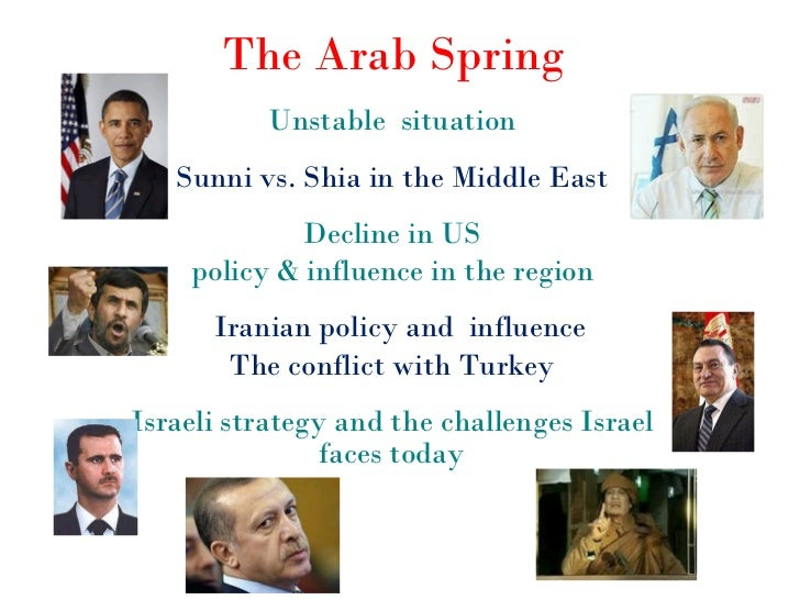 The Arab Spring  Unstable  situation  Sunni vs. Shia in the Middle East  Decline in US  policy & influence in the region  ...