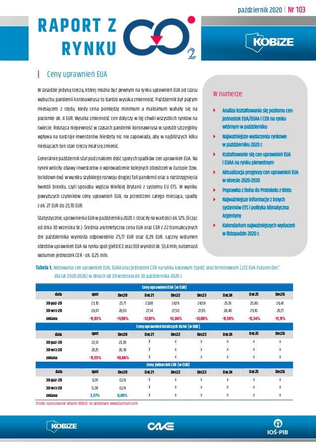 październik 2020 I Nr 103 RAPORT Z RYNKU | Ceny uprawnień EUA W zasadzie jedyną rzeczą, której można być pewnym na rynku u...