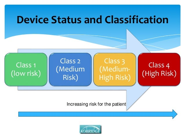 classification of medical devices Classification rules for medical devicesa the actual classification of each device depends on the precise claims made by the manufacturer and on its intended use.
