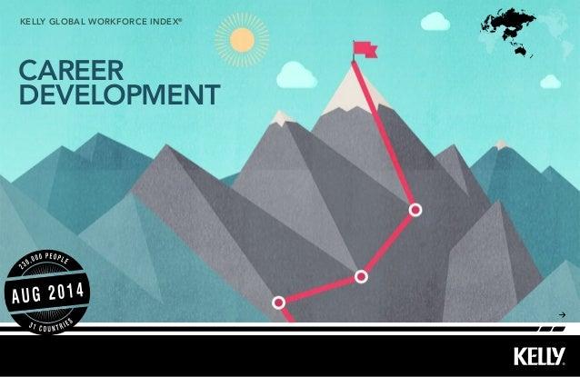 kelly Global workforce index®  Career  Development