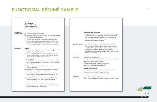... Certified Administrator; 23. FUNCTIONAL RÉSUMÉ ...  Successful Resume