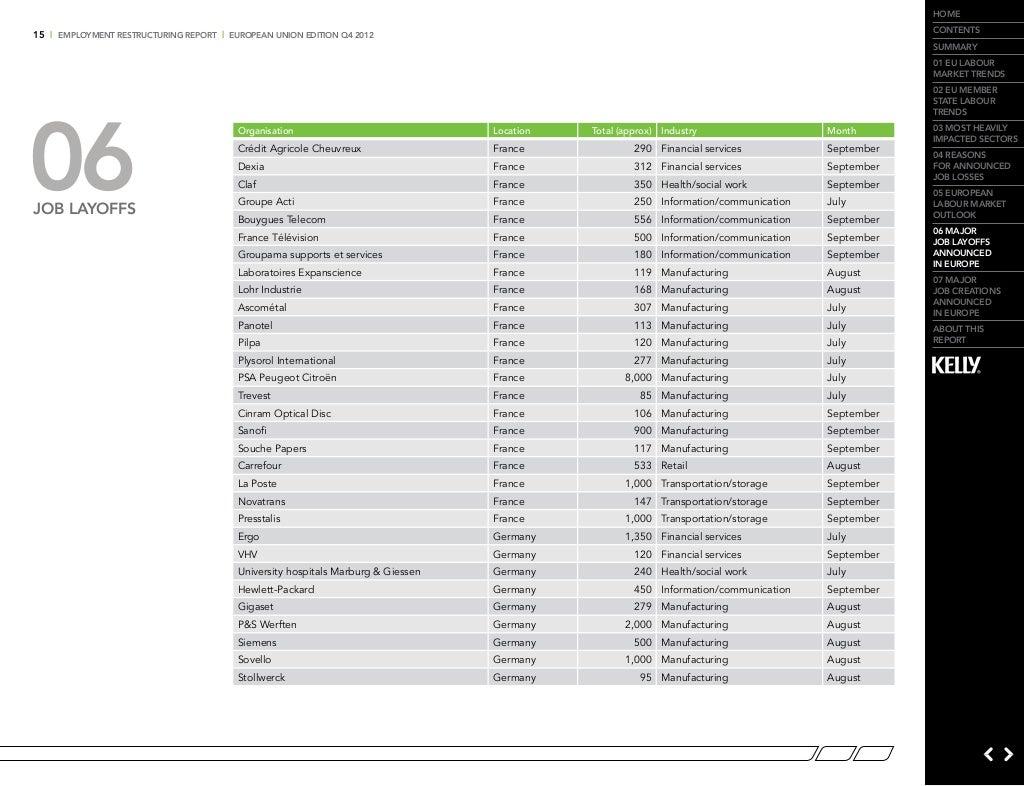 home contents summary 01 EU