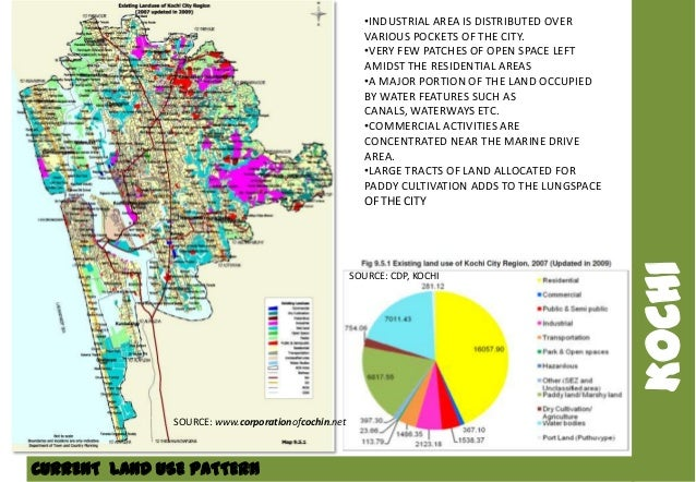 kochi city study(intro, history, demography, infrastructure, economy…