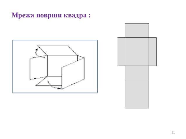 Мрежа површи квадра :11