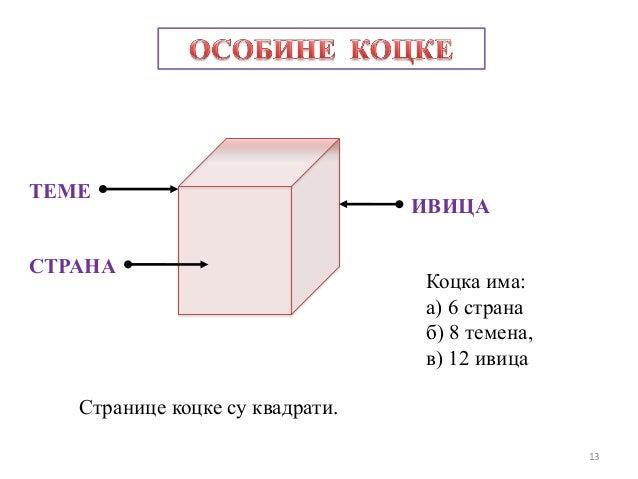 ТЕМЕСТРАНАИВИЦАКоцка има:а) 6 странаб) 8 темена,в) 12 ивицаСтранице коцке су квадрати.13