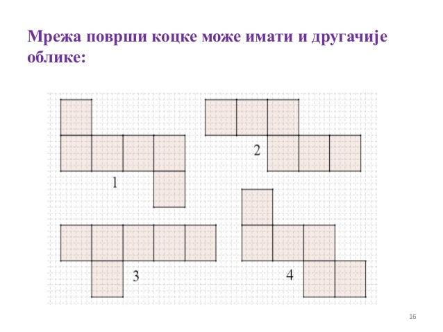 Мрежа површи коцке може имати и другачијеоблике:16
