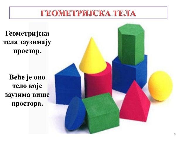 Геометријскатела заузимајупростор.Веће је онотело којезаузима вишепростора.3