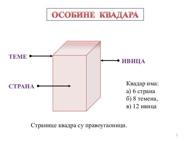 ТЕМЕСТРАНАИВИЦАКвадар има:а) 6 странаб) 8 темена,в) 12 ивицаСтранице квадра су правоугаоници.7
