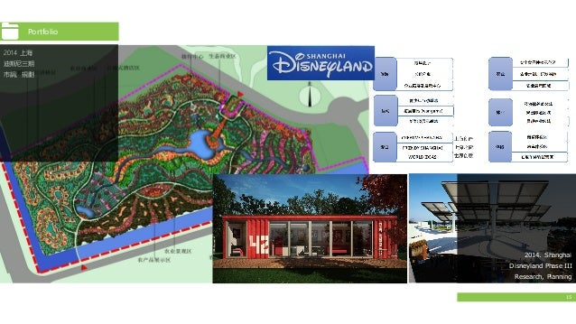 15 Portfolio 2014 上海 迪斯尼三期 市調、規劃 2014. Shanghai Disneyland Phase III Research, Planning