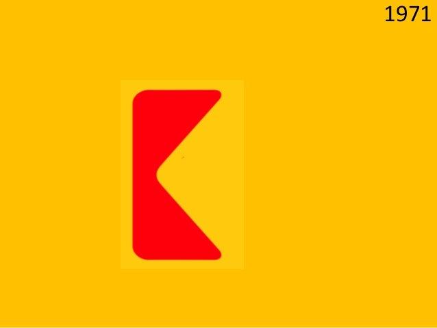 kodak downfall 12 ตค 2016  kodak-downfall เรารู้ว่าธุรกิจหลักของ kodak คือการขายฟิล์ม ซึ่งเราก็เห็นกันอยู่ว่าเพราะ เหตุใดในช่วงสิบปีที่ผ่านมาถึงเป็นช่วงที่เเสนจะท้าทายของ kodak.