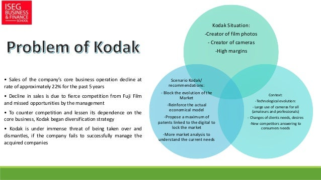 """kodak current situation From kodak to iphonography – the evolution of photography into social media tweet june 1, 2018 by antonio lenza daguerre and talbot images are taken from """"a world history of photography, third edition by naomi rosenblum""""  the current situation in which we view the conventional dslr and how mobile photography and social media is."""