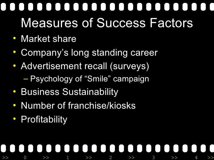 Measures of Success Factors <ul><li>Market share </li></ul><ul><li>Company's long standing career </li></ul><ul><li>Advert...