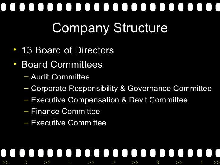 Company Structure <ul><li>13 Board of Directors </li></ul><ul><li>Board Committees </li></ul><ul><ul><li>Audit Committee <...