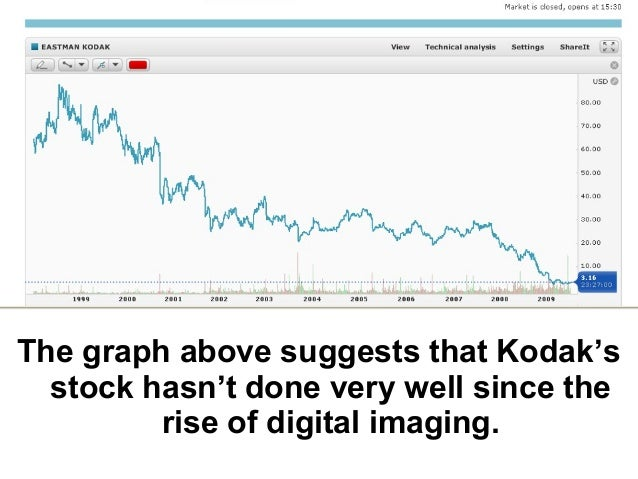 Eastman Kodak   Eastman Kodak   Market  Economics  Standards Boost Business