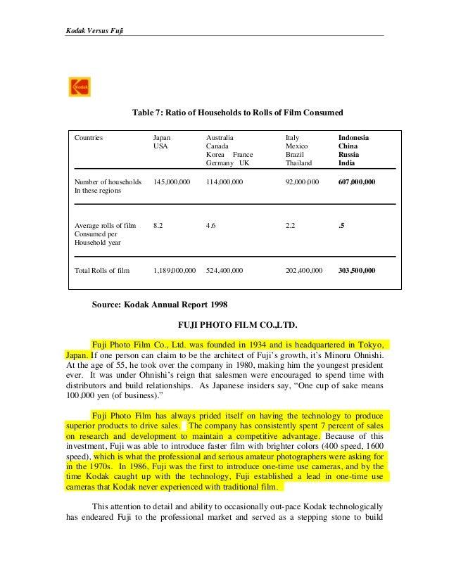 Kodak Versus Fuji                        Table 7: Ratio of Households to Rolls of Film Consumed  Countries                ...