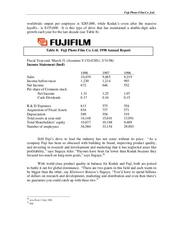 Fuji Photo Film Co.,Ltd.worldwide output per employee is $285,000, while Kodak's--even after the massivelayoffs-- is $155,...