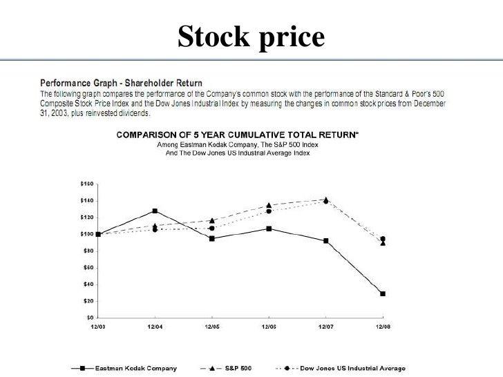 Stock price<br />