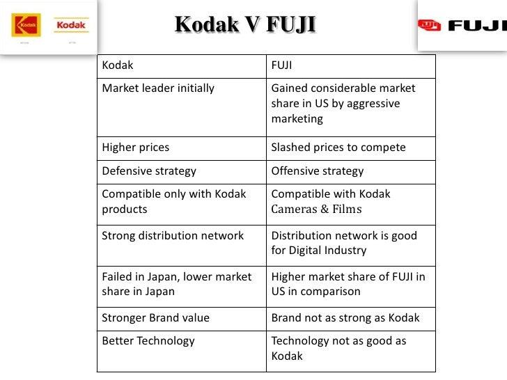 eastman kodak marketing strategy essay Kodak case analysis essay by joyceziegler,  in order to fine-tune the cd marketing program, kodak  eastman kodak and texas instruments.