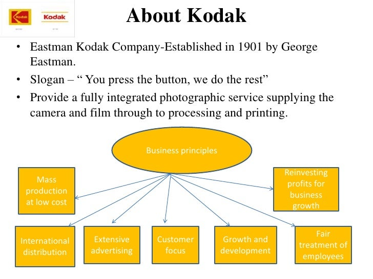 brand managment in case of eastman kodak company funtime film I situation analysis eastman kodak company, founded in 1889 by george eastman, was the prime manufacturer and distributor of easy-use cameras and films kodak's main alternative as it is said in the case, was to launch funtime on the economy brand price tier to compete along fuji and konica's price level value at.