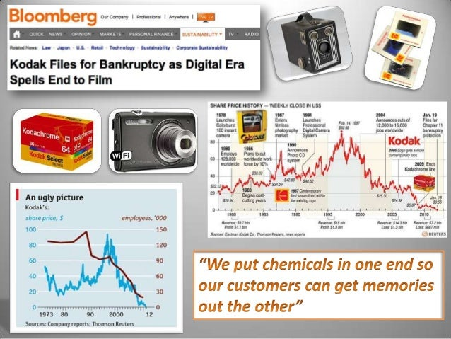 What happened to Kodak?1.Undercutting of film business by lower cost competitors, i.e., Fujifilm2.Rise of digital photogra...