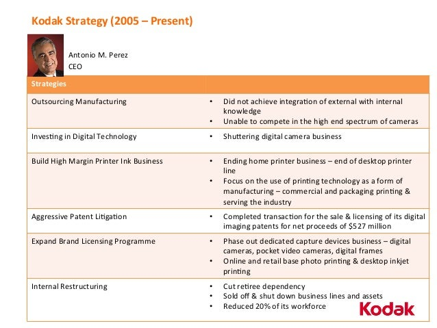 kodak strategy Kodak: the challenge of consumer digital cameras  in early 1997, george fischer,  should digital cameras remain a part of kodak's strategy, and if so,.