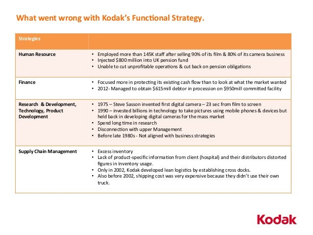 the real lessons from kodak?s decline